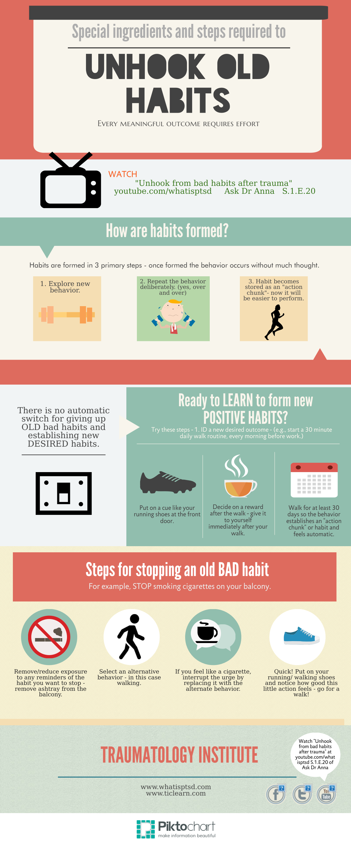 Unhook Old Habits infographic